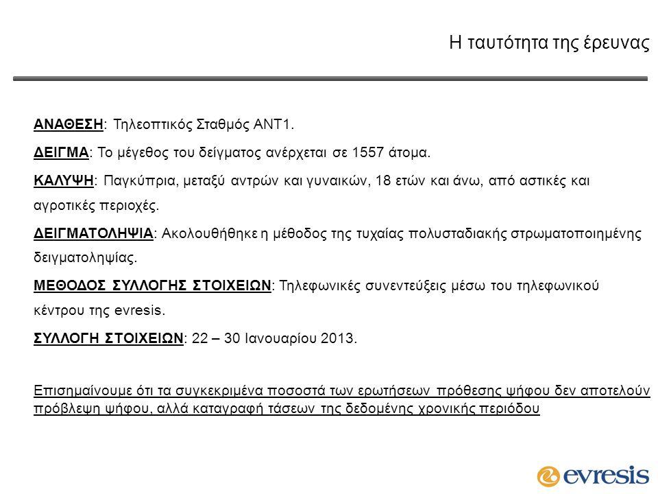 Η ταυτότητα της έρευνας ΑΝΑΘΕΣΗ: Τηλεοπτικός Σταθμός ΑΝΤ1. ΔΕΙΓΜΑ: Το μέγεθος του δείγματος ανέρχεται σε 1557 άτομα. ΚΑΛΥΨΗ: Παγκύπρια, μεταξύ αντρών