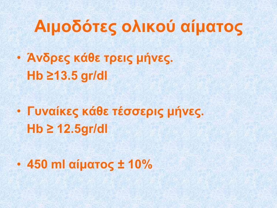 Αιμοδότες ολικού αίματος •Άνδρες κάθε τρεις μήνες. Hb ≥13.5 gr/dl •Γυναίκες κάθε τέσσερις μήνες. Hb ≥ 12.5gr/dl •450 ml αίματος ± 10%