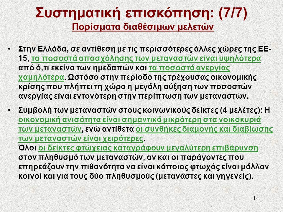 14 •Στην Ελλάδα, σε αντίθεση με τις περισσότερες άλλες χώρες της ΕΕ- 15, τα ποσοστά απασχόλησης των μεταναστών είναι υψηλότερα από ό,τι εκείνα των ημε