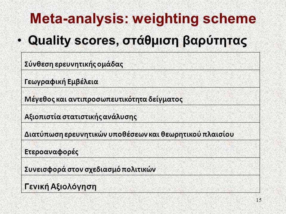 15 •Quality scores, στάθμιση βαρύτητας Meta-analysis: weighting scheme Σύνθεση ερευνητικής ομάδας Γεωγραφική Εμβέλεια Μέγεθος και αντιπροσωπευτικότητα