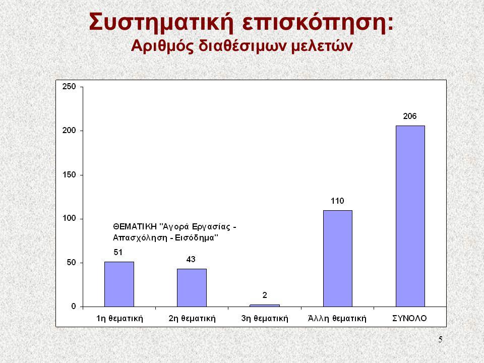 6 •Οι περισσότερες από αυτές (34) αποτελούν κεφάλαια σε συλλογικούς τόμους ενώ ένα επίσης μεγάλο μέρος αυτών (30) έχουν δημοσιευθεί ως άρθρα σε επιστημονικά περιοδικά (15 ερευνητικές εκθέσεις κ.ά.) •Τα 2/3 και πλέον των μελετών (75) για την αγορά εργασίας έχουν δημοσιευθεί στα Ελληνικά και 30 περίπου στα Αγγλικά •Το έτος έκδοσης για την μεγάλη πλειοψηφία των μελετών (66) βρίσκεται στην περίοδο 2006-2012.