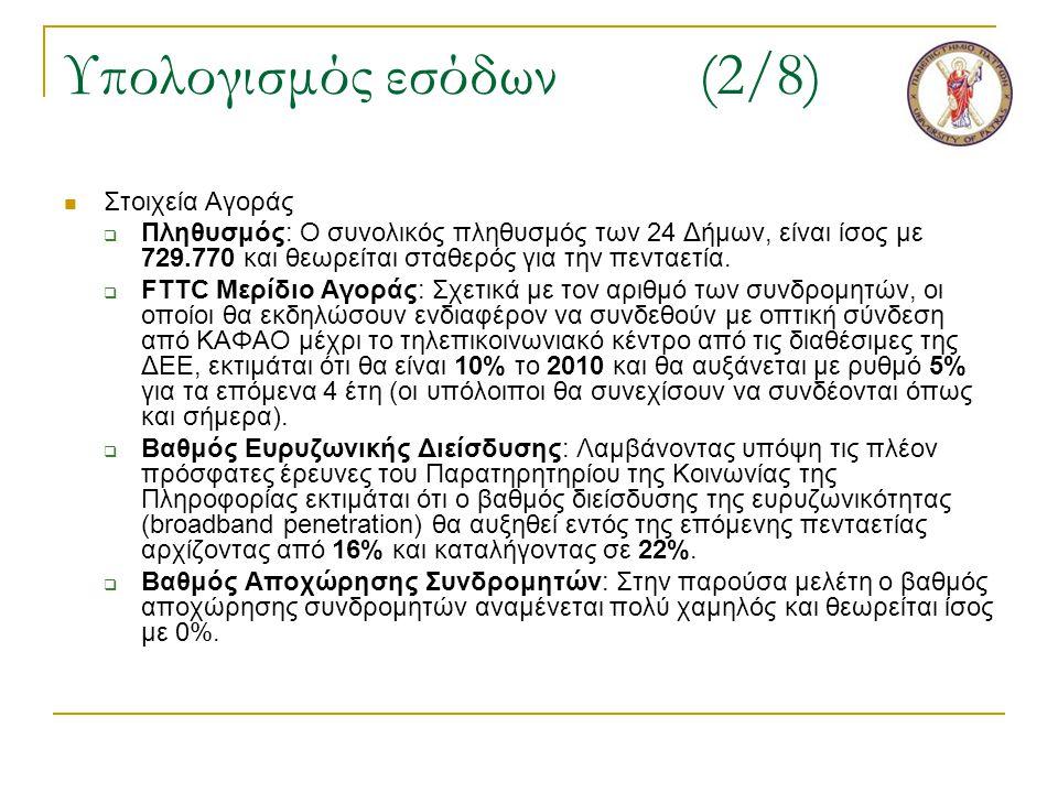 Υπολογισμός εσόδων(2/8)  Στοιχεία Αγοράς  Πληθυσμός: Ο συνολικός πληθυσμός των 24 Δήμων, είναι ίσος με 729.770 και θεωρείται σταθερός για την πενταετία.