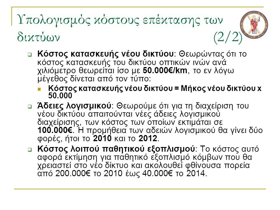 Υπολογισμός κόστους επέκτασης των δικτύων(2/2)  Κόστος κατασκευής νέου δικτύου: Θεωρώντας ότι το κόστος κατασκευής του δικτύου οπτικών ινών ανά χιλιόμετρο θεωρείται ίσο με 50.000€/km, το εν λόγω μέγεθος δίνεται από τον τύπο:  Κόστος κατασκευής νέου δικτύου = Μήκος νέου δικτύου x 50.000  Άδειες λογισμικού: Θεωρούμε ότι για τη διαχείριση του νέου δικτύου απαιτούνται νέες άδειες λογισμικού διαχείρισης, των κόστος των οποίων εκτιμάται σε 100.000€.