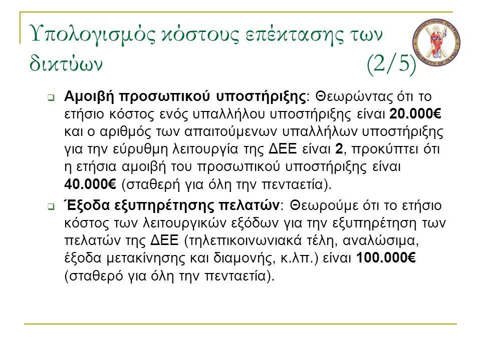Υπολογισμός κόστους επέκτασης των δικτύων(2/5)  Αμοιβή προσωπικού υποστήριξης: Θεωρώντας ότι το ετήσιο κόστος ενός υπαλλήλου υποστήριξης είναι 20.000€ και ο αριθμός των απαιτούμενων υπαλλήλων υποστήριξης για την εύρυθμη λειτουργία της ΔΕΕ είναι 2, προκύπτει ότι η ετήσια αμοιβή του προσωπικού υποστήριξης είναι 40.000€ (σταθερή για όλη την πενταετία).