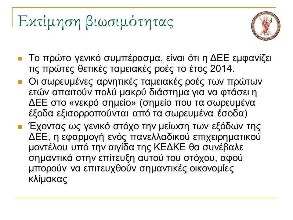 Εκτίμηση βιωσιμότητας  Το πρώτο γενικό συμπέρασμα, είναι ότι η ΔΕΕ εμφανίζει τις πρώτες θετικές ταμειακές ροές το έτος 2014.