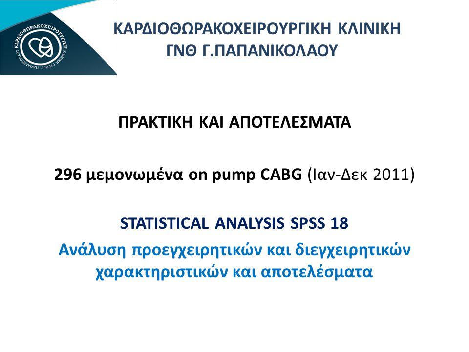 ΚΑΡΔΙΟΘΩΡΑΚΟΧΕΙΡΟΥΡΓΙΚΗ ΚΛΙΝΙΚΗ ΓΝΘ Γ.ΠΑΠΑΝΙΚΟΛΑΟΥ ΠΡΑΚΤΙΚΗ ΚΑΙ ΑΠΟΤΕΛΕΣΜΑΤΑ 296 μεμονωμένα on pump CABG (Ιαν-Δεκ 2011) STATISTICAL ANALYSIS SPSS 18 Ανάλυση προεγχειρητικών και διεγχειρητικών χαρακτηριστικών και αποτελέσματα