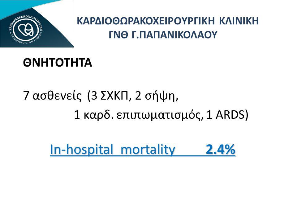ΚΑΡΔΙΟΘΩΡΑΚΟΧΕΙΡΟΥΡΓΙΚΗ ΚΛΙΝΙΚΗ ΓΝΘ Γ.ΠΑΠΑΝΙΚΟΛΑΟΥ ΘΝΗΤΟΤΗΤΑ 7 ασθενείς (3 ΣΧΚΠ, 2 σήψη, 1 καρδ. επιπωματισμός, 1 ARDS) In-hospital mortality 2.4% In-