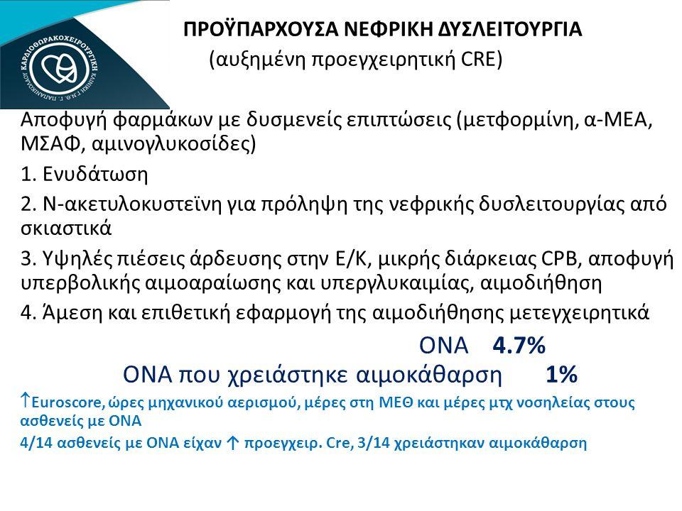 ΠΡΟΫΠΑΡΧΟΥΣΑ ΝΕΦΡΙΚΗ ΔΥΣΛΕΙΤΟΥΡΓΙΑ (αυξημένη προεγχειρητική CRE) Αποφυγή φαρμάκων με δυσμενείς επιπτώσεις (μετφορμίνη, α-ΜΕΑ, ΜΣΑΦ, αμινογλυκοσίδες) 1.