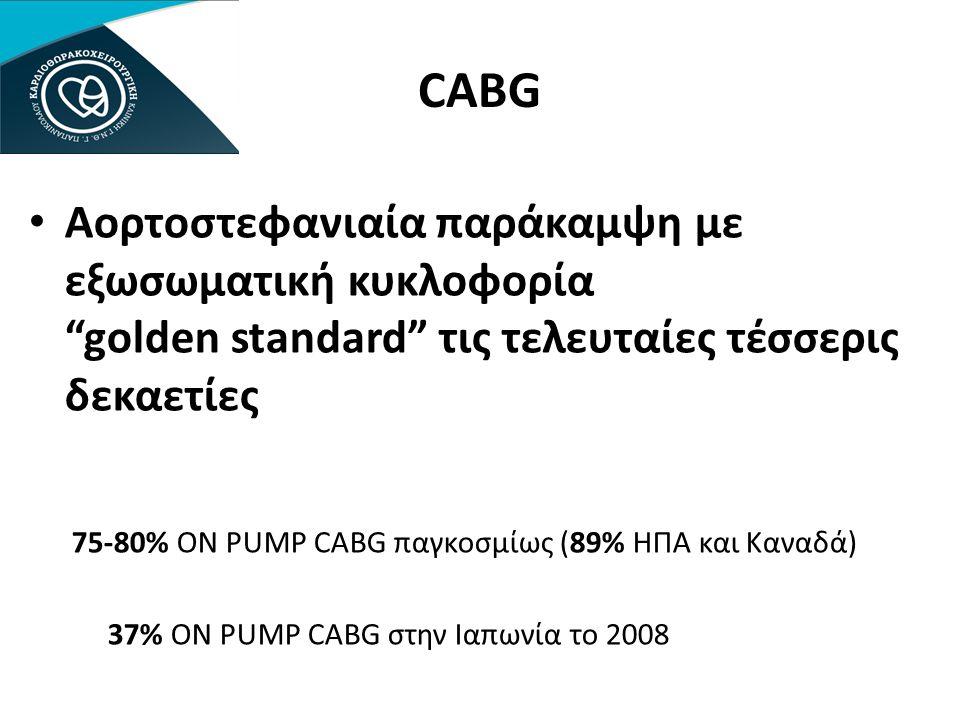 CABG • Αορτοστεφανιαία παράκαμψη με εξωσωματική κυκλοφορία golden standard τις τελευταίες τέσσερις δεκαετίες 75-80% ON PUMP CABG παγκοσμίως (89% ΗΠΑ και Καναδά) 37% ON PUMP CABG στην Ιαπωνία το 2008