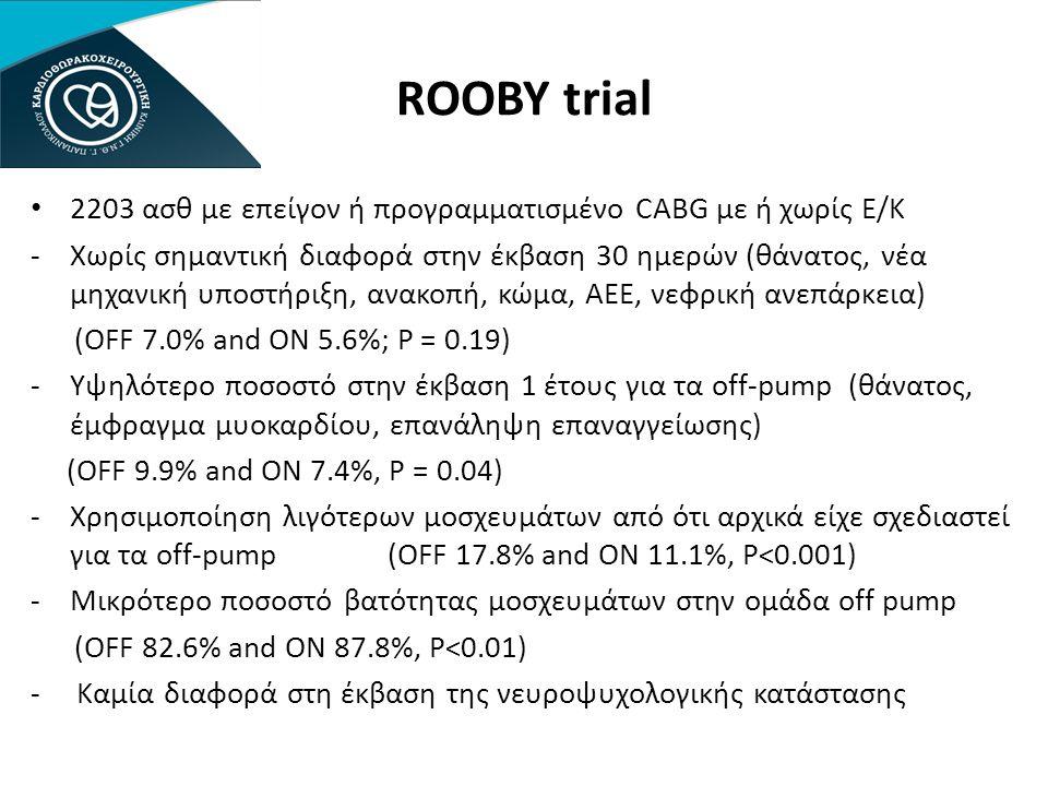 ROOBY trial • 2203 ασθ με επείγον ή προγραμματισμένο CABG με ή χωρίς Ε/Κ -Χωρίς σημαντική διαφορά στην έκβαση 30 ημερών (θάνατος, νέα μηχανική υποστήριξη, ανακοπή, κώμα, ΑΕΕ, νεφρική ανεπάρκεια) (OFF 7.0% and ON 5.6%; P = 0.19) -Υψηλότερο ποσοστό στην έκβαση 1 έτους για τα off-pump (θάνατος, έμφραγμα μυοκαρδίου, επανάληψη επαναγγείωσης) (OFF 9.9% and ON 7.4%, P = 0.04) -Χρησιμοποίηση λιγότερων μοσχευμάτων από ότι αρχικά είχε σχεδιαστεί για τα off-pump (OFF 17.8% and ON 11.1%, P<0.001) -Μικρότερο ποσοστό βατότητας μοσχευμάτων στην ομάδα off pump (OFF 82.6% and ON 87.8%, P<0.01) - Καμία διαφορά στη έκβαση της νευροψυχολογικής κατάστασης