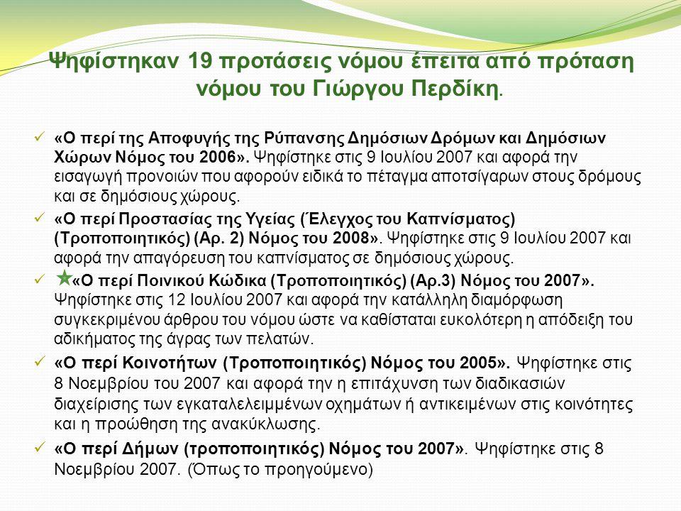 Ψηφίστηκαν 19 προτάσεις νόμου έπειτα από πρόταση νόμου του Γιώργου Περδίκη.  «Ο περί της Αποφυγής της Ρύπανσης Δημόσιων Δρόμων και Δημόσιων Χώρων Νόμ