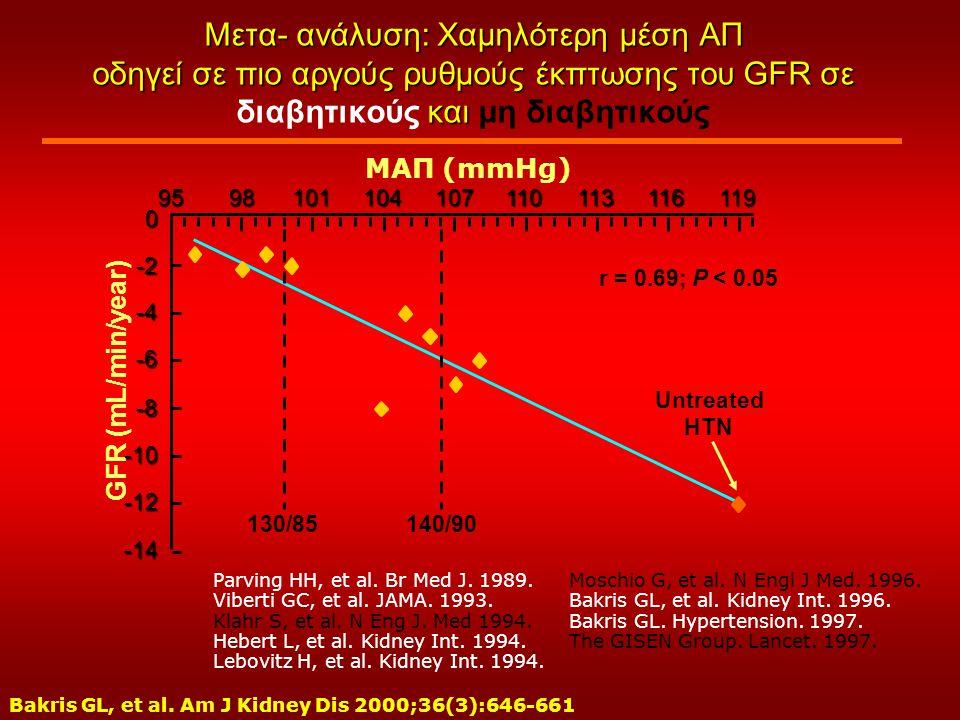 Μετα- ανάλυση: Χαμηλότερη μέση ΑΠ οδηγεί σε πιο αργούς ρυθμούς έκπτωσης του GFR σε και Μετα- ανάλυση: Χαμηλότερη μέση ΑΠ οδηγεί σε πιο αργούς ρυθμούς