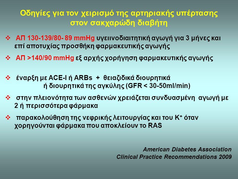 Οδηγίες για τον χειρισμό της αρτηριακής υπέρτασης στον σακχαρώδη διαβήτη  ΑΠ 130-139/80- 89 mmHg υγειινοδιαιτητική αγωγή για 3 μήνες και επί αποτυχία