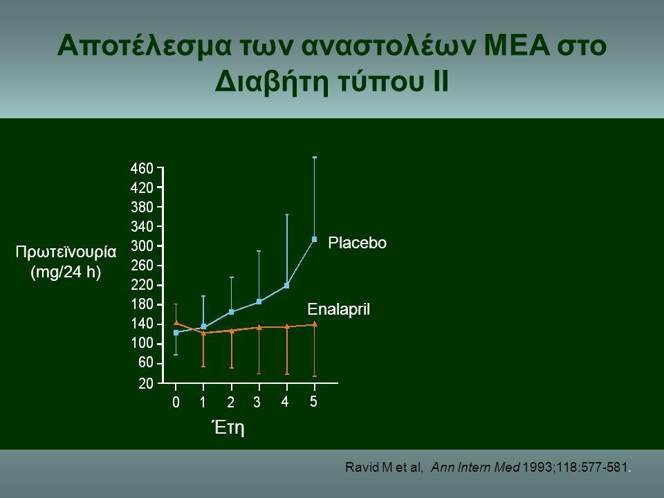 Ravid M et al, Ann Intern Med 1993;118:577-581. Placebo Enalapril Έτη Πρωτεϊνουρία (mg/24 h) Αποτέλεσμα των αναστολέων ΜΕΑ στο Διαβήτη τύπου ΙΙ
