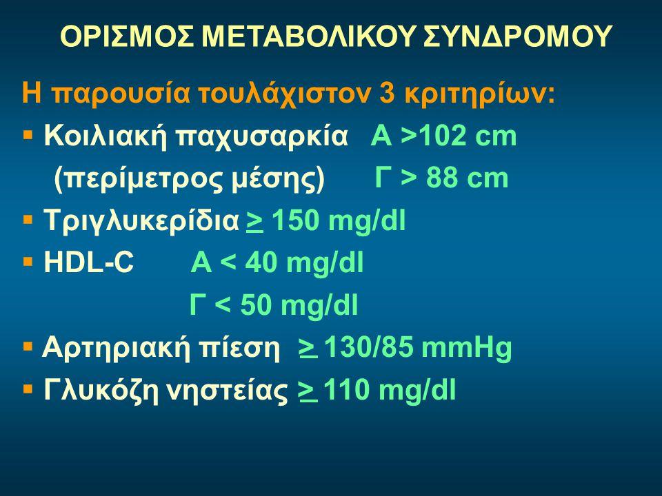 ΟΡΙΣΜΟΣ ΜΕΤΑΒΟΛΙΚΟΥ ΣΥΝΔΡΟΜΟΥ Η παρουσία τουλάχιστον 3 κριτηρίων:  Κοιλιακή παχυσαρκία Α >102 cm (περίμετρος μέσης) Γ > 88 cm  Τριγλυκερίδια > 150 m