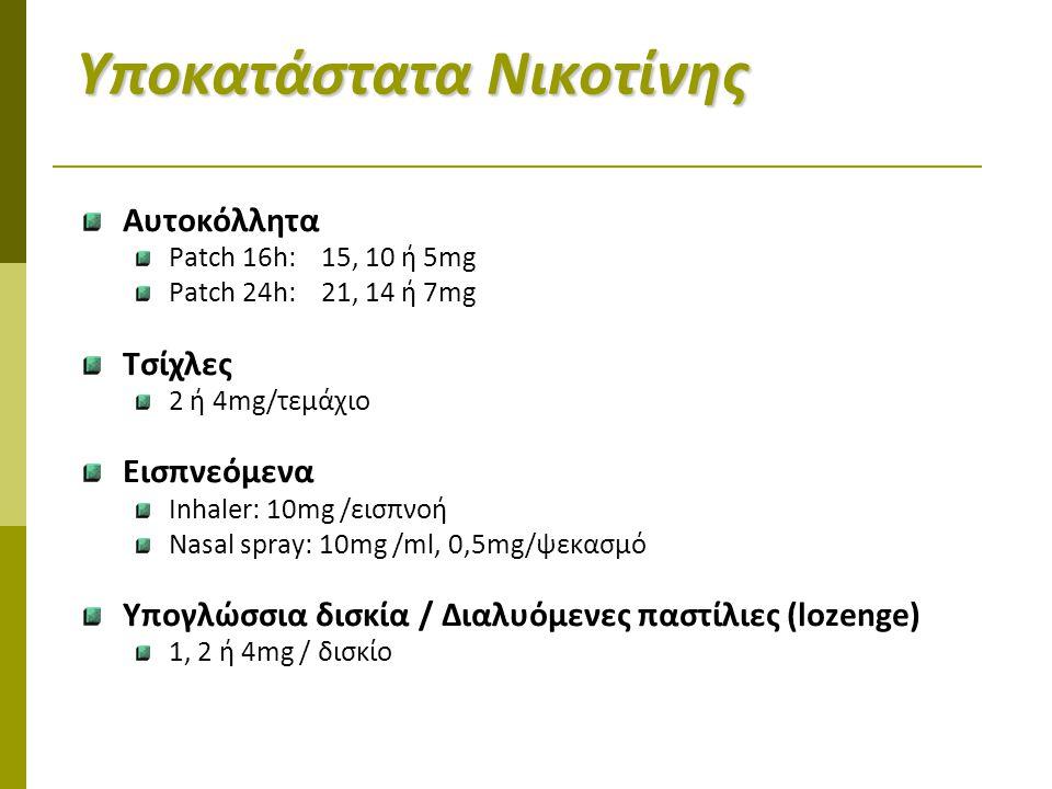 Υποκατάστατα Νικοτίνης Αυτοκόλλητα Patch 16h: 15, 10 ή 5mg Patch 24h: 21, 14 ή 7mg Τσίχλες 2 ή 4mg/τεμάχιο Εισπνεόμενα Inhaler: 10mg /εισπνοή Nasal sp