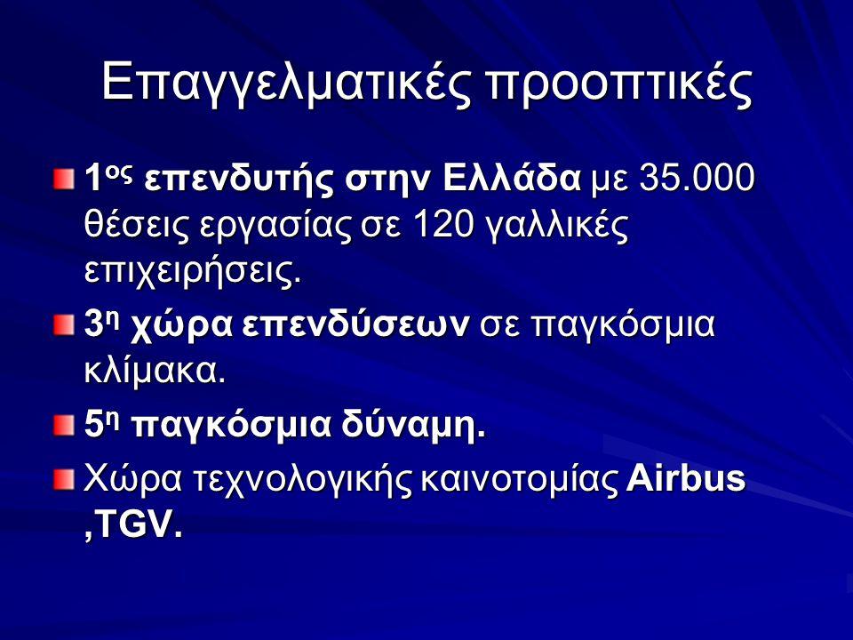 Επαγγελματικές προοπτικές 1 ος επενδυτής στην Ελλάδα με 35.000 θέσεις εργασίας σε 120 γαλλικές επιχειρήσεις. 3 η χώρα επενδύσεων σε παγκόσμια κλίμακα.