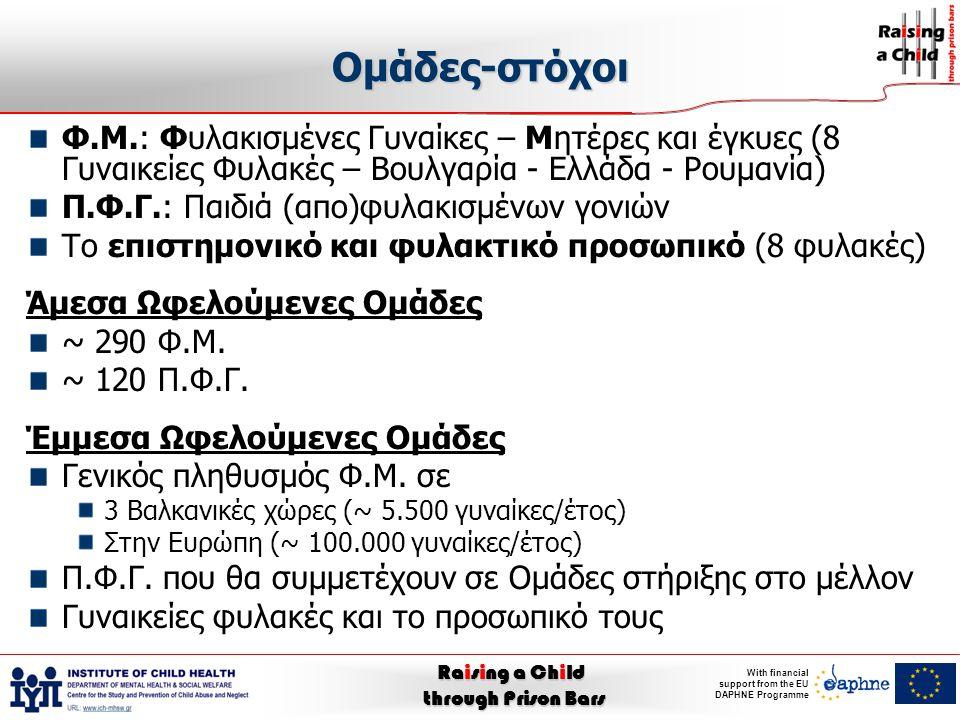 Raising a Child through Prison Bars With financial support from the EU DAPHNE Programme Ομάδες-στόχοι Φ.M.: Φυλακισμένες Γυναίκες – Μητέρες και έγκυες (8 Γυναικείες Φυλακές – Βουλγαρία - Ελλάδα - Ρουμανία) Π.Φ.Γ.: Παιδιά (απο)φυλακισμένων γονιών Το επιστημονικό και φυλακτικό προσωπικό (8 φυλακές) Άμεσα Ωφελούμενες Ομάδες ~ 290 Φ.Μ.