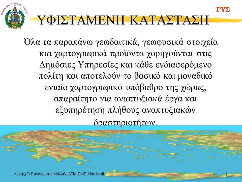 ΓΥΣ Aνχης(Γ) Παναγιώτης Μαλλής ΑΤΜ ΕΜΠ Msc Mhil 11 Όλα τα παραπάνω γεωδαιτικά, γεωφυσικά στοιχεία και χαρτογραφικά προϊόντα χορηγούνται στις Δημόσιες