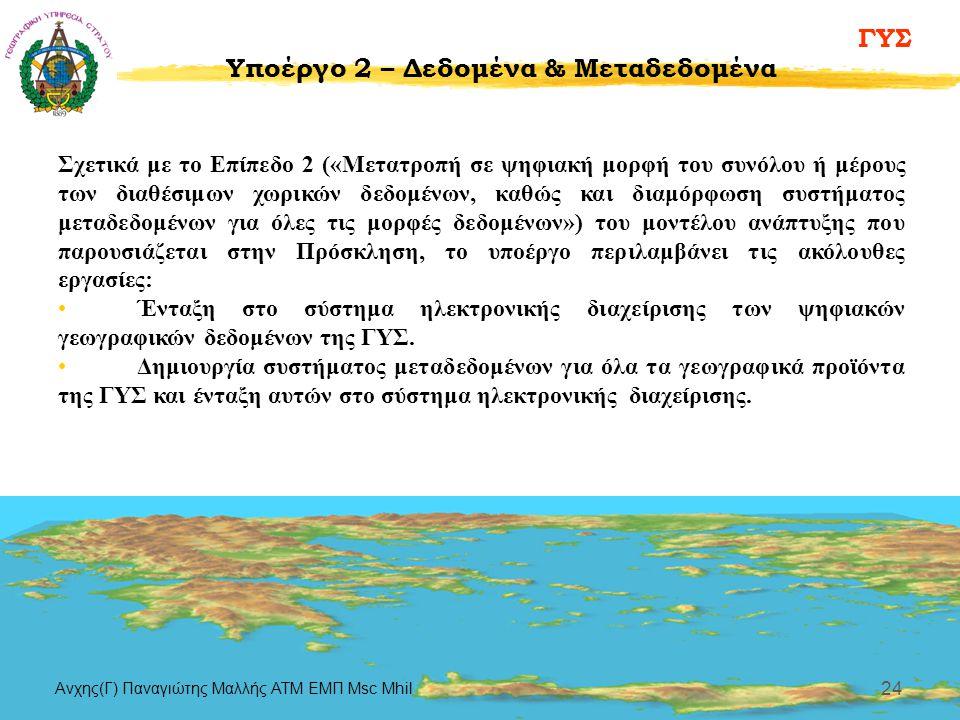 ΓΥΣ Aνχης(Γ) Παναγιώτης Μαλλής ΑΤΜ ΕΜΠ Msc Mhil 24 Υποέργο 2 – Δεδομένα & Μεταδεδομένα Σχετικά με το Επίπεδο 2 («Μετατροπή σε ψηφιακή μορφή του συνόλο
