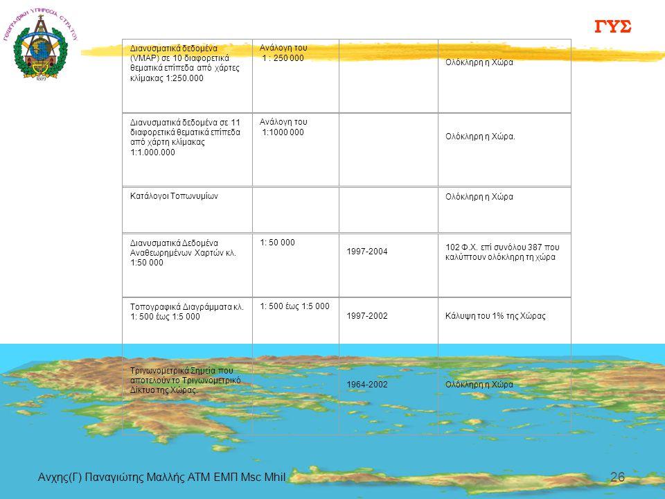 ΓΥΣ Aνχης(Γ) Παναγιώτης Μαλλής ΑΤΜ ΕΜΠ Msc Mhil 26 Διανυσματικά δεδομένα (VMAP) σε 10 διαφορετικά θεματικά επίπεδα από χάρτες κλίμακας 1:250.000 Ανάλο
