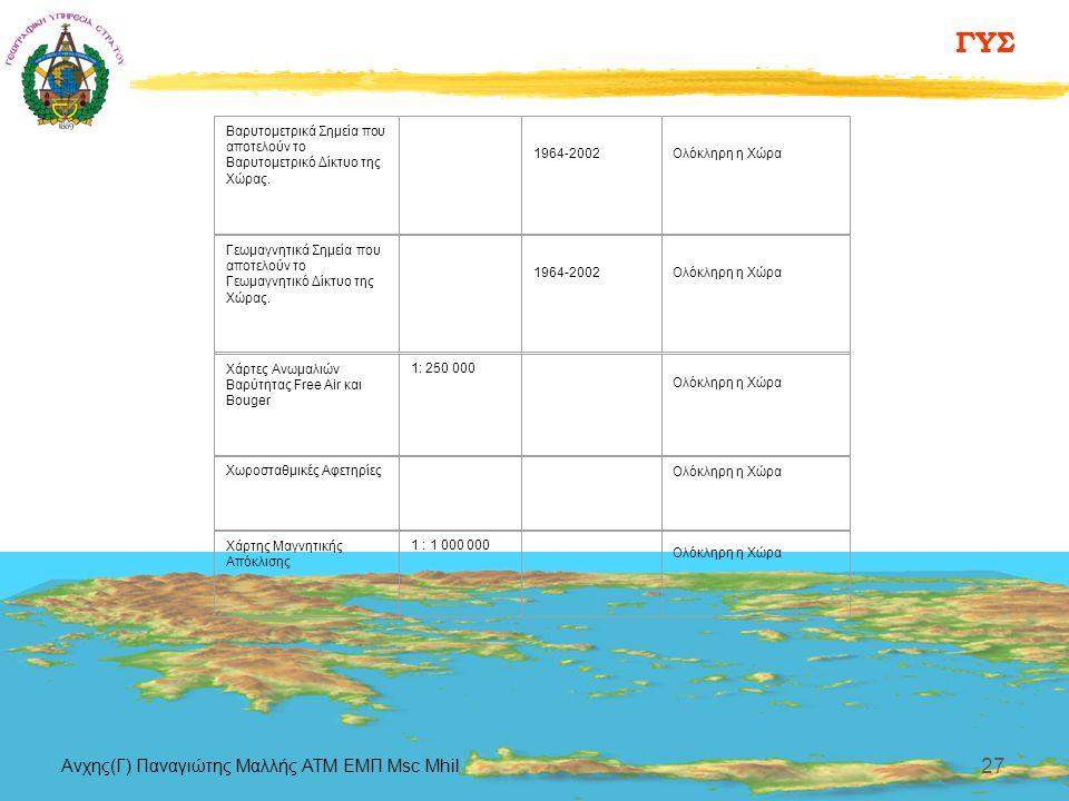ΓΥΣ Aνχης(Γ) Παναγιώτης Μαλλής ΑΤΜ ΕΜΠ Msc Mhil 27 Βαρυτομετρικά Σημεία που αποτελούν το Βαρυτομετρικό Δίκτυο της Χώρας. 1964-2002Ολόκληρη η Χώρα Γεωμ