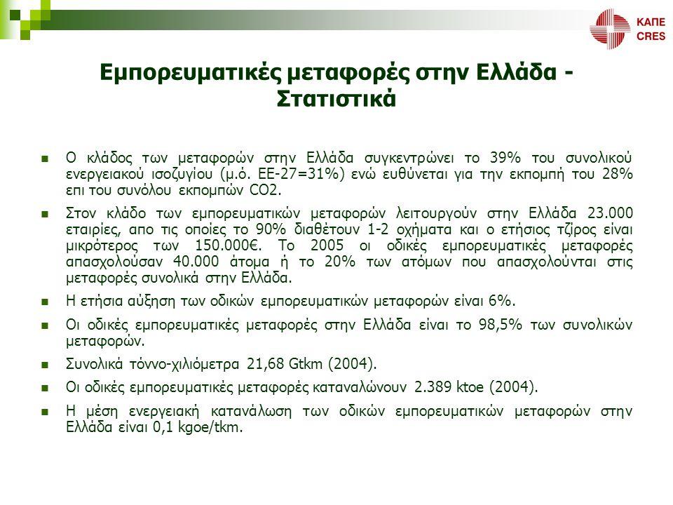 Εμπορευματικές μεταφορές στην Ελλάδα - Στατιστικά  Ο κλάδος των μεταφορών στην Ελλάδα συγκεντρώνει το 39% του συνολικού ενεργειακού ισοζυγίου (μ.ό. Ε