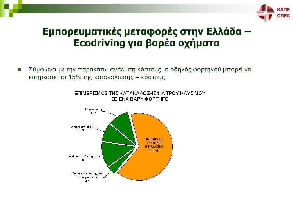Εμπορευματικές μεταφορές στην Ελλάδα – Ecodriving για βαρέα οχήματα  Σύμφωνα με την παρακάτω ανάλυση κόστους, ο οδηγός φορτηγού μπορεί να επηρεάσει τ