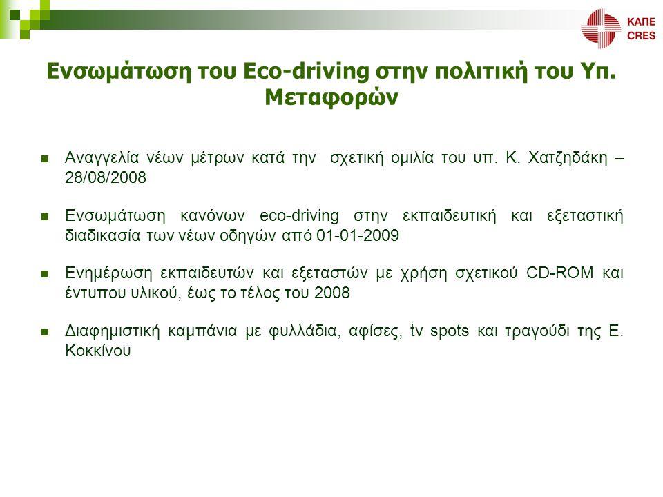 Ενσωμάτωση του Eco-driving στην πολιτική του Υπ. Μεταφορών  Αναγγελία νέων μέτρων κατά την σχετική ομιλία του υπ. Κ. Χατζηδάκη – 28/08/2008  Ενσωμάτ