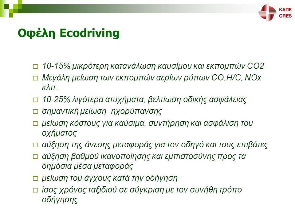 Οφέλη Ecodriving  10-15% μικρότερη κατανάλωση καυσίμου και εκπομπών CO2  Μεγάλη μείωση των εκπομπών αερίων ρύπων CO,H/C, NOx κλπ.  10-25% λιγότερα