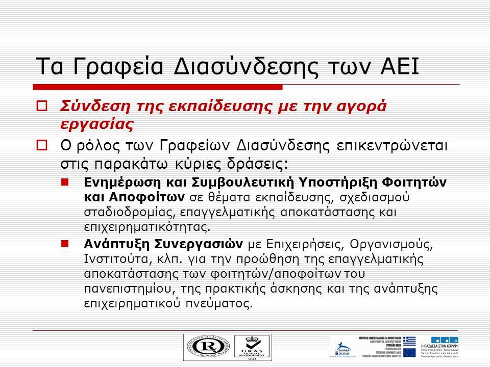 Η επόμενη ημέρα… Η συνδρομή του Γραφείου Διασύνδεσης του Παν/μίου Ιωαννίνων  Αγγίζοντας ζωές: Μέντορες για νέους  Οργάνωση Διαδραστικών Ομάδων Επιχειρηματικότητας  Ανάπτυξη υπηρεσιών Τηλεσυμβουλευτικής – Τηλεμέντορες  Συμβουλευτική επαγγελματικού προσανατολισμού για φοιτητές/αποφοίτους με Ειδικές Ανάγκες και πτυχιούχους που κινδυνεύουν από κοινωνικό αποκλεισμό (ΚΑπ)  Εκπόνηση μελέτης για την απασχόληση των αποφοίτων 2001 – 2004 του Πανεπιστημίου Ιωαννίνων & για την αγορά εργασίας της Περιφέρειας Ηπείρου