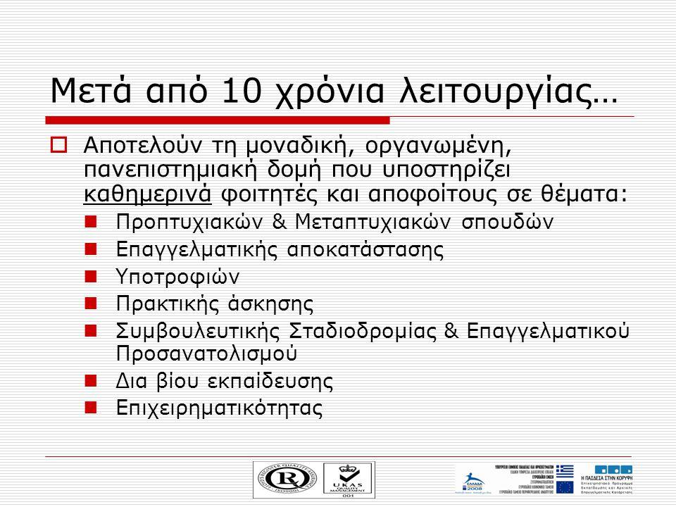  Λειτουργία παραρτήματος του Γραφείου Διασύνδεσης στο Αγρίνιο μέχρι 30/06/2008  Σύνταξη και εφαρμογή Κώδικα Δεοντολογίας  Εκπόνηση μελέτης για την απορρόφηση των αποφοίτων στην αγορά εργασίας (έτη 1997 – 2000)  Δημιουργία εργαλείου ανάπτυξης προσωπικών δεξιοτήτων για φοιτητές  Διοργάνωση εκδηλώσεων  Δημιουργία υλικού προβολής Μετά από 10 χρόνια λειτουργίας… Οι σημαντικότερες δράσεις του Γραφείου Διασύνδεσης του Πανεπιστημίου Ιωαννίνων