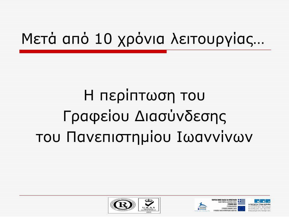 Μετά από 10 χρόνια λειτουργίας… Η περίπτωση του Γραφείου Διασύνδεσης του Παν/μίου Ιωαννίνων  Ιδρύθηκε στα τέλη του 1997  Χρηματοδοτήθηκε από το Α' & Β' Ε.Π.Ε.Α.Ε.Κ.