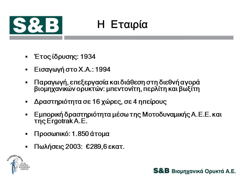 Η Εταιρία  Έτος ίδρυσης: 1934  Εισαγωγή στο Χ.Α.: 1994  Παραγωγή, επεξεργασία και διάθεση στη διεθνή αγορά βιομηχανικών ορυκτών: μπεντονίτη, περλίτ
