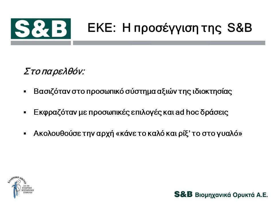 ΕΚΕ: Η προσέγγιση της S&B Στο παρελθόν:  Βασιζόταν στο προσωπικό σύστημα αξιών της ιδιοκτησίας  Εκφραζόταν με προσωπικές επιλογές και ad hoc δράσεις