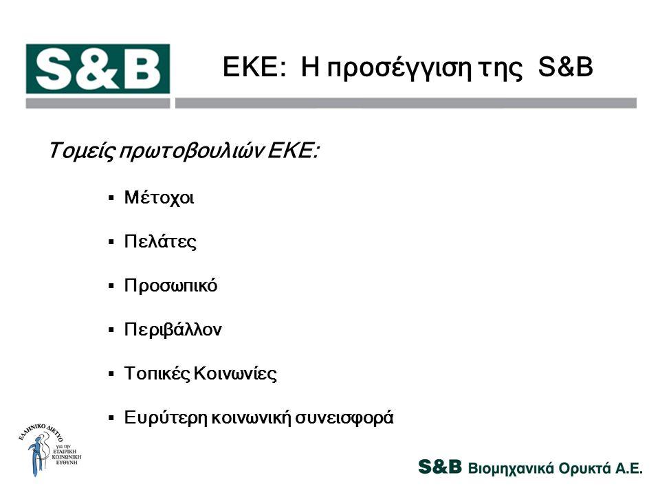 ΕΚΕ: Η προσέγγιση της S&B Τομείς πρωτοβουλιών EKE:  Μέτοχοι  Πελάτες  Προσωπικό  Περιβάλλον  Τοπικές Κοινωνίες  Ευρύτερη κοινωνική συνεισφορά