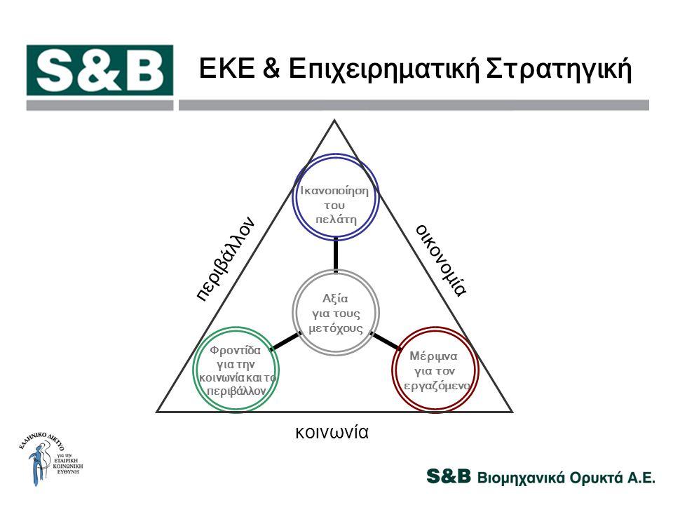 ΕΚΕ & Επιχειρηματική Στρατηγική περιβάλλον οικονομία κοινωνία