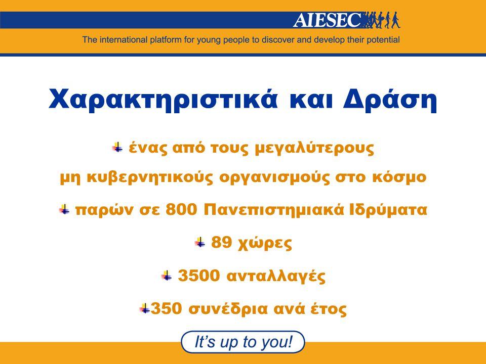 Χαρακτηριστικά και Δράση ένας από τους μεγαλύτερους μη κυβερνητικούς οργανισμούς στο κόσμο παρών σε 800 Πανεπιστημιακά Ιδρύματα 89 χώρες 3500 ανταλλαγές 350 συνέδρια ανά έτος