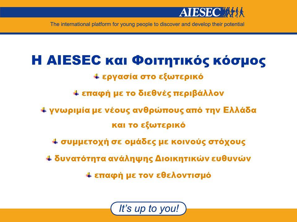 Η κύρια δραστηριότητα Πρόγραμμα Διεθνούς Πρακτικής Άσκησης φοιτητές 3ου ή μεγαλύτερου έτους σπουδών πρόσφατοι πτυχιούχοι και μεταπτυχιακοί μπορούν να ζήσουν και να εργαστούν σε μία χώρα του δικτύου της AIESEC για μία περίοδο από 2 μήνες ως 1,5 χρόνο
