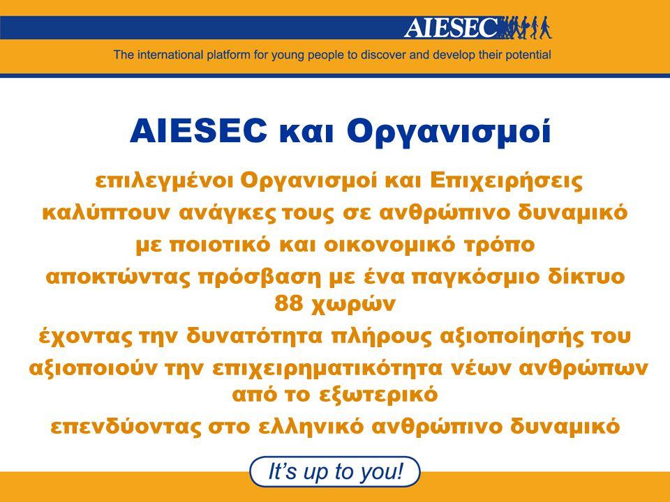 AIESEC και Οργανισμοί επιλεγμένοι Οργανισμοί και Επιχειρήσεις καλύπτουν ανάγκες τους σε ανθρώπινο δυναμικό με ποιοτικό και οικονομικό τρόπο αποκτώντας πρόσβαση με ένα παγκόσμιο δίκτυο 88 χωρών έχοντας την δυνατότητα πλήρους αξιοποίησής του αξιοποιούν την επιχειρηματικότητα νέων ανθρώπων από το εξωτερικό επενδύοντας στο ελληνικό ανθρώπινο δυναμικό