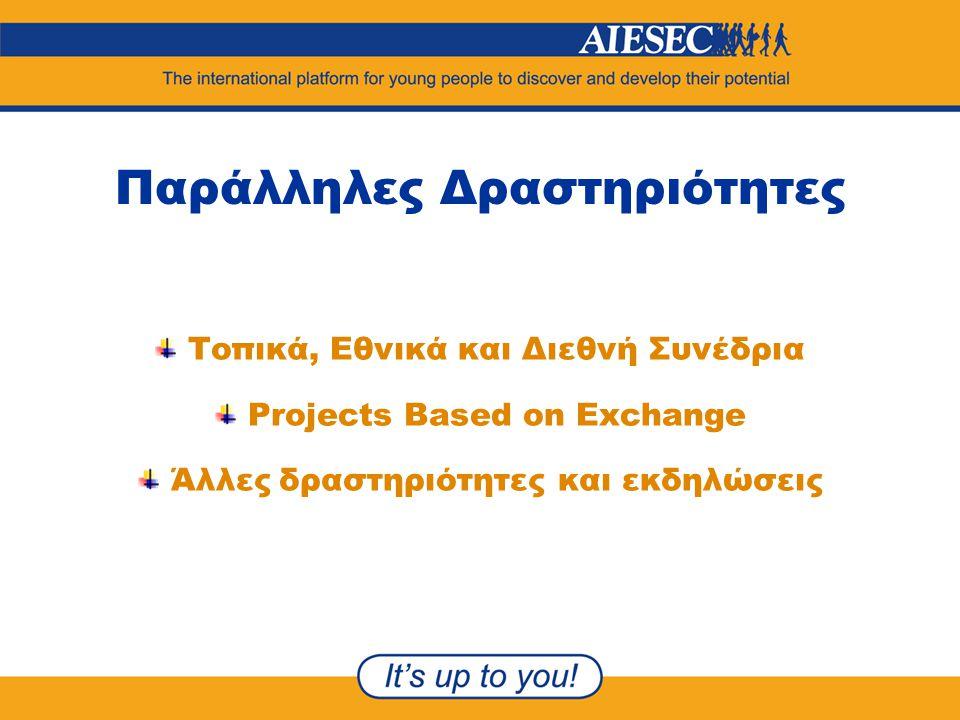 Παράλληλες Δραστηριότητες Τοπικά, Εθνικά και Διεθνή Συνέδρια Projects Based on Exchange Άλλες δραστηριότητες και εκδηλώσεις