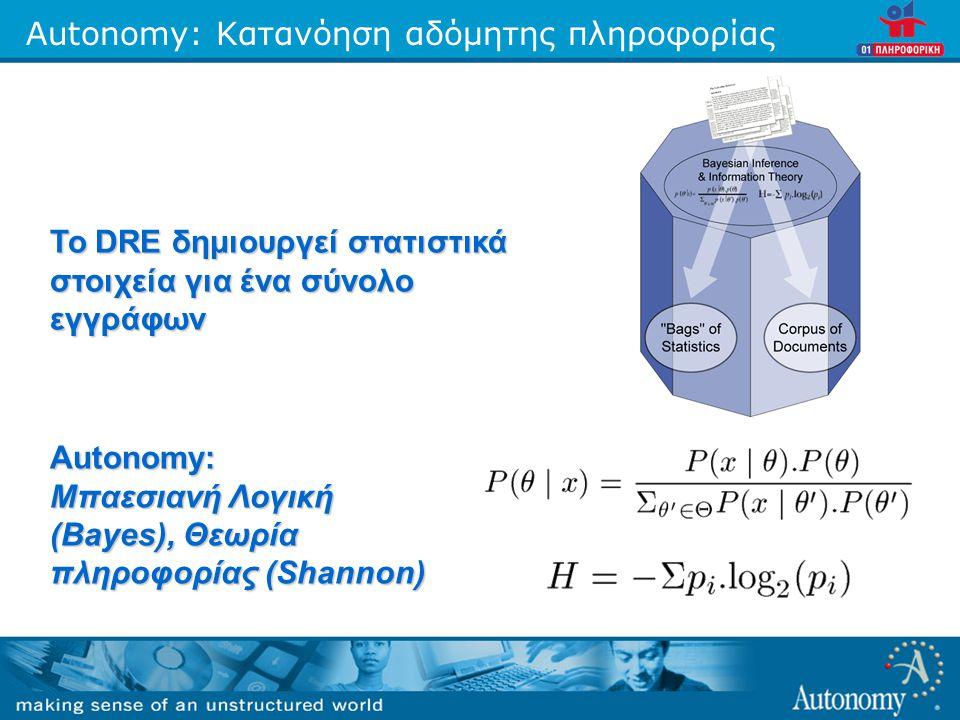 Autonomy: Κατανόηση αδόμητης πληροφορίας To DRE δημιουργεί στατιστικά στοιχεία για ένα σύνολο εγγράφων Autonomy: Μπαεσιανή Λογική (Bayes), Θεωρία πληροφορίας (Shannon)