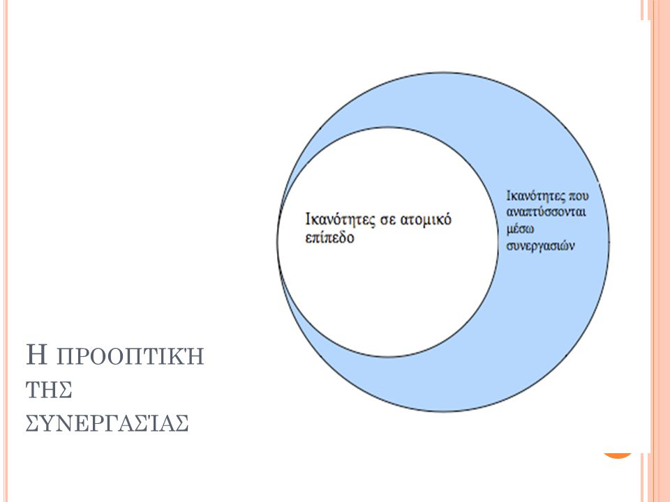 Η ΠΡΟΟΠΤΙΚΉ ΤΗΣ ΣΥΝΕΡΓΑΣΊΑΣ