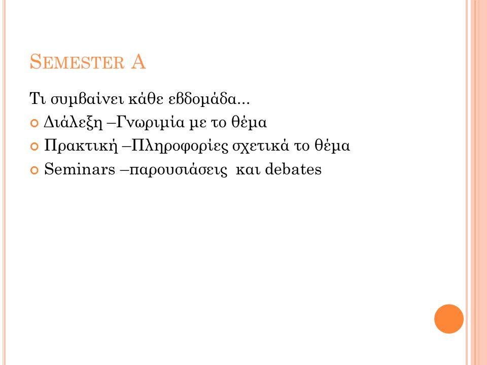 S EMESTER A Τι συμβαίνει κάθε εβδομάδα... Διάλεξη –Γνωριμία με το θέμα Πρακτική –Πληροφορίες σχετικά το θέμα Seminars –παρουσιάσεις και debates