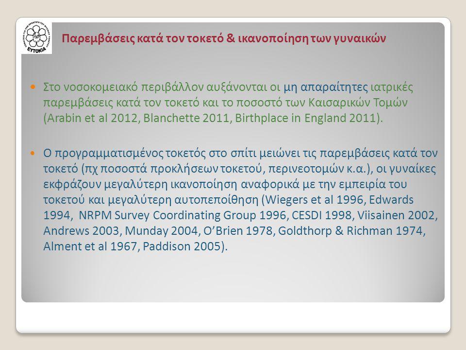  Στο νοσοκομειακό περιβάλλον αυξάνονται οι μη απαραίτητες ιατρικές παρεμβάσεις κατά τον τοκετό και το ποσοστό των Καισαρικών Τομών (Arabin et al 2012, Blanchette 2011, Birthplace in England 2011).