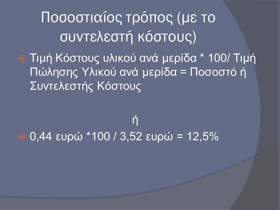 Ποσοστιαίος τρόπος (με το συντελεστή κόστους)  Τιμή Κόστους υλικού ανά μερίδα * 100/ Τιμή Πώλησης Υλικού ανά μερίδα = Ποσοστό ή Συντελεστής Κόστους ή