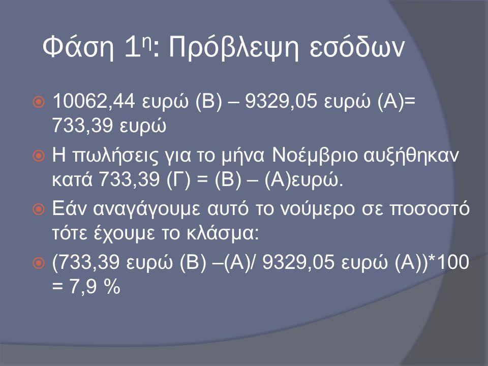 Φάση 1 η : Πρόβλεψη εσόδων  10062,44 ευρώ (Β) – 9329,05 ευρώ (Α)= 733,39 ευρώ  Η πωλήσεις για το μήνα Νοέμβριο αυξήθηκαν κατά 733,39 (Γ) = (Β) – (Α)