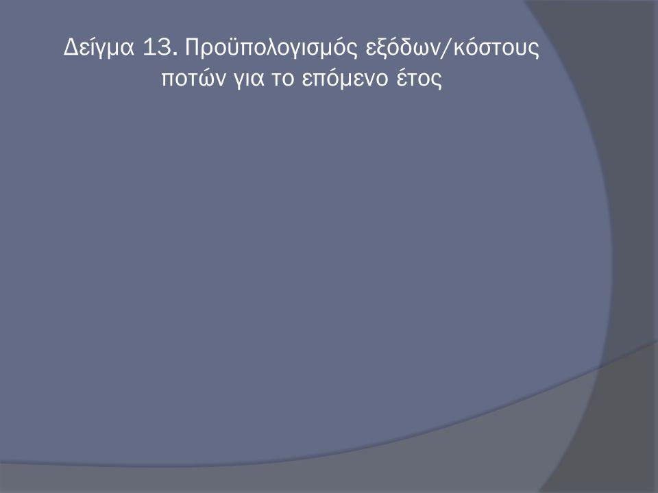 Δείγμα 13. Προϋπολογισμός εξόδων/κόστους ποτών για το επόμενο έτος