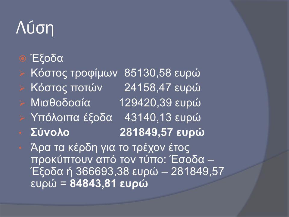 Λύση  Έξοδα  Κόστος τροφίμων 85130,58 ευρώ  Κόστος ποτών 24158,47 ευρώ  Μισθοδοσία 129420,39 ευρώ  Υπόλοιπα έξοδα 43140,13 ευρώ • Σύνολο 281849,5