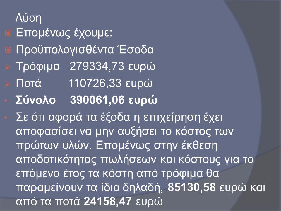 Λύση  Επομένως έχουμε:  Προϋπολογισθέντα Έσοδα  Τρόφιμα 279334,73 ευρώ  Ποτά 110726,33 ευρώ • Σύνολο 390061,06 ευρώ • Σε ότι αφορά τα έξοδα η επιχ